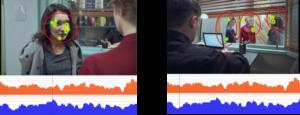 Аналіз кадрів із серіалу методами айтрекінгу